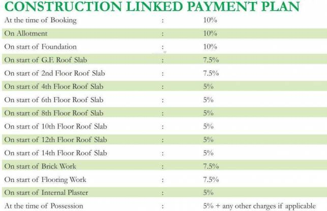 Avalon Homes Payment Plan
