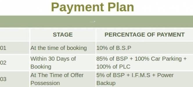 Civitech Florencia Payment Plan