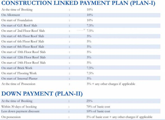 Avalon Residency Phase II Payment Plan