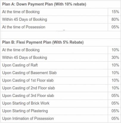 Gardenia Gateway Payment Plan