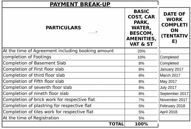 Saroj Harmony Payment Plan