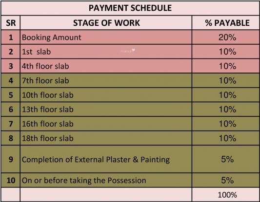 ABIL Imperial Payment Plan