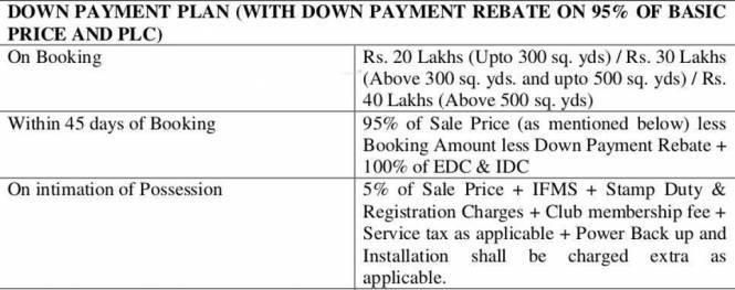 Brahma Brahma City Payment Plan