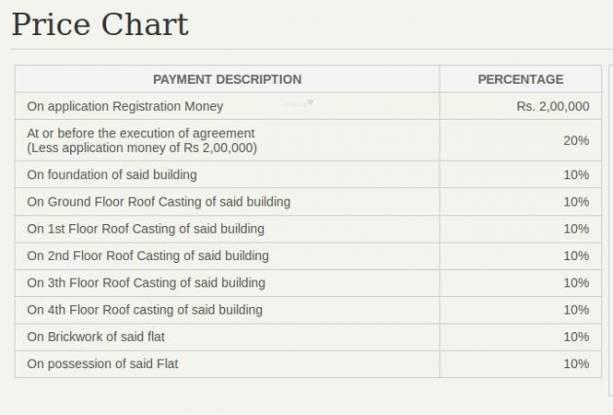 Rajwada Rajwada Estate Phase 2 Payment Plan