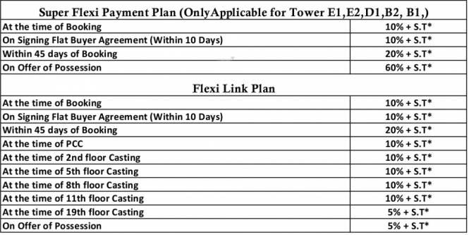 Radicon Vedantam Payment Plan