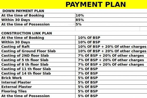 Charms Castle Payment Plan