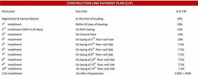 Krishna 3 Dimension Payment Plan