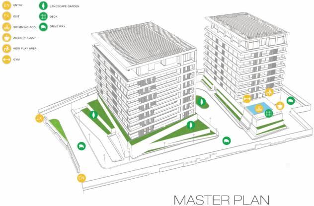 Godrej Platinum Master Plan