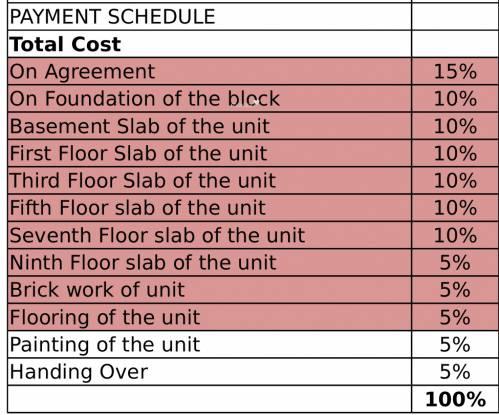 Hoysala Samruddhi Payment Plan