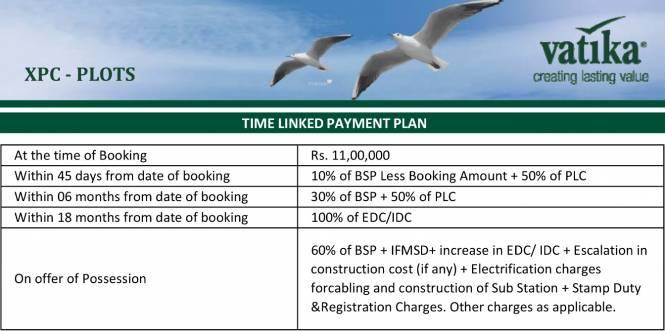 Vatika Express City Plots Payment Plan