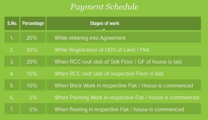 SM Akshaya Payment Plan