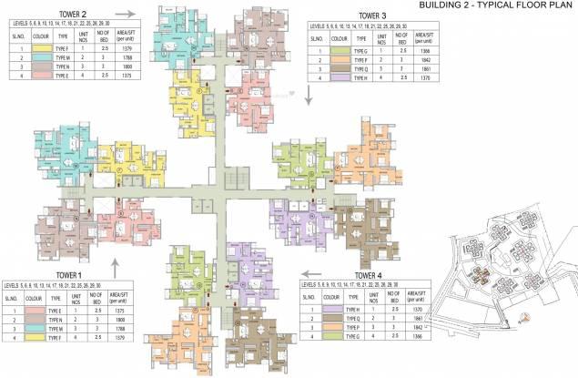 Prestige Falcon City Cluster Plan