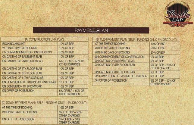 Home and Soul Beetle Lap Payment Plan