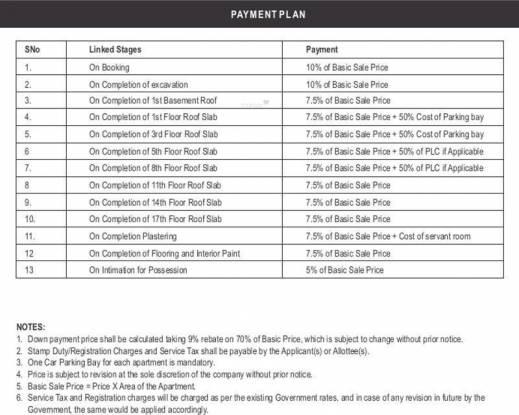 Ramprastha Platinum Premier Payment Plan
