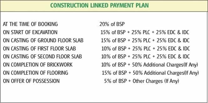 Shiv Vatika Apartments Payment Plan