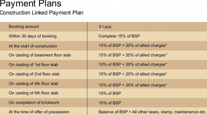 Puri Pratham Payment Plan