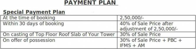 Aditya City Apartments Payment Plan