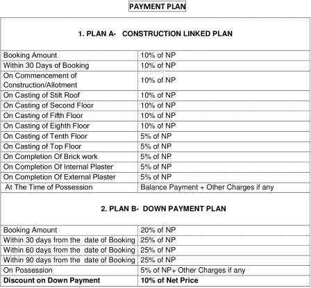 Krish City Phase 2 Payment Plan