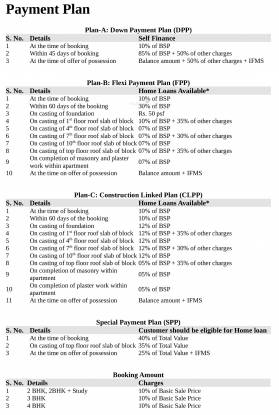 Fusion Homes Payment Plan