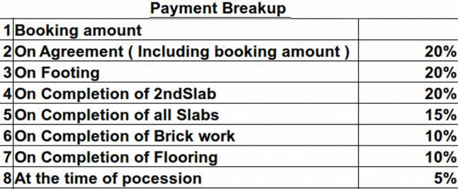 BM Glorietta Payment Plan