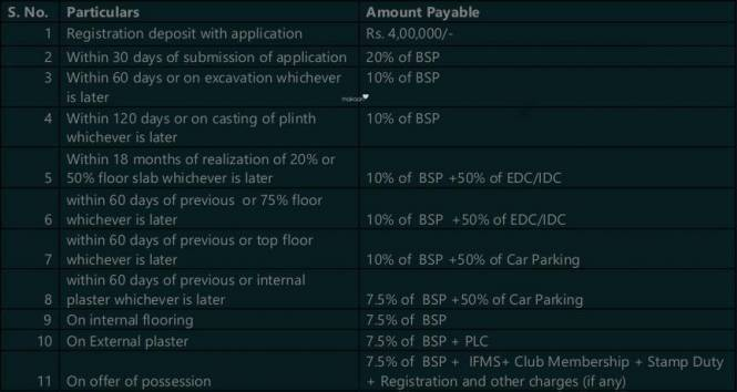 Spire Orion Payment Plan