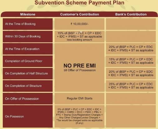 CHD Tee9 Payment Plan