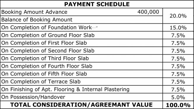 SJR Hamilton Homes Payment Plan
