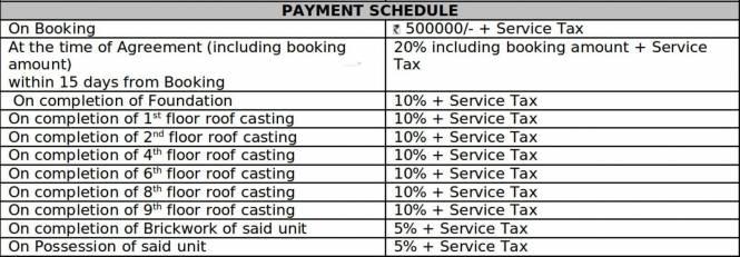 Rajat Boulevard Payment Plan