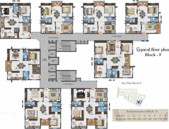 NCL Sindhu Cluster Plan