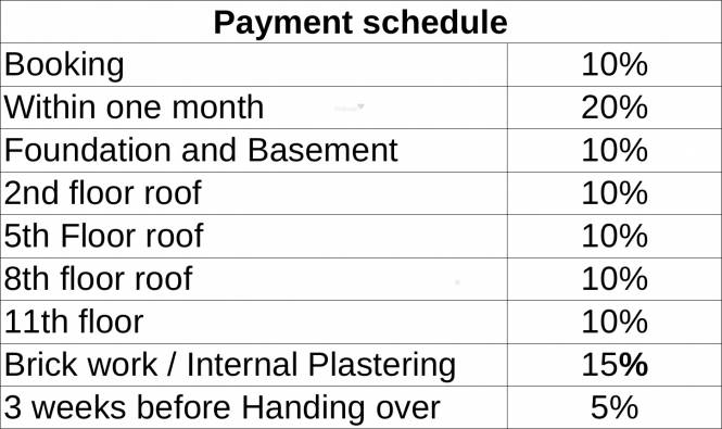 Appaswamy Greensville Payment Plan