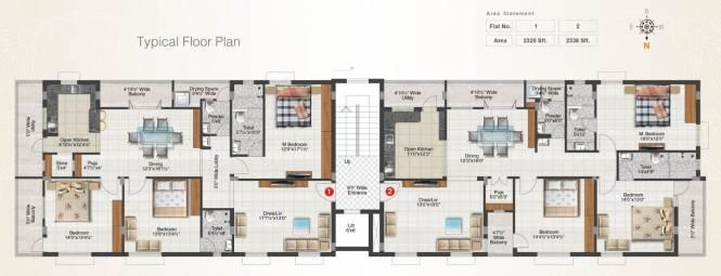 KPC Krishnaveni Cluster Plan