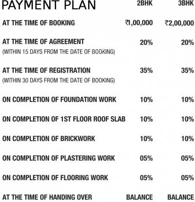 Colorhomes Gates Payment Plan