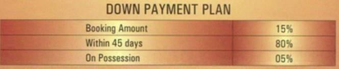 Proview Laboni Payment Plan