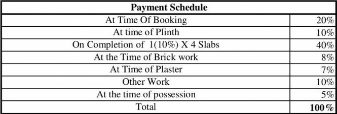 Niche Elysia Payment Plan