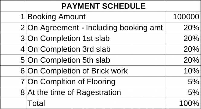NSR Brindavan Payment Plan