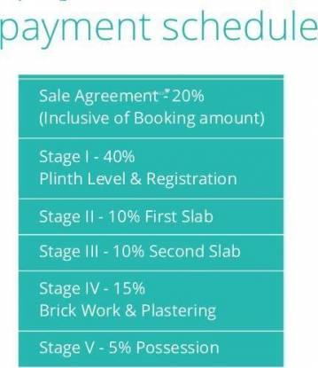 Sark Two Payment Plan