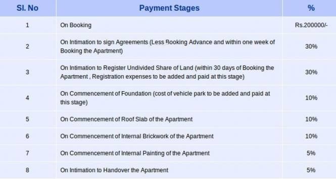 CICC Cool Waters Payment Plan