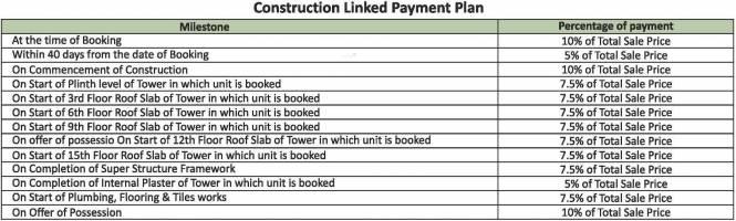 Sare Green Parc 2 Payment Plan