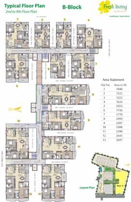 Vaishnavi Fresh Living Apartments Cluster Plan