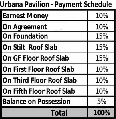 Ozone Urbana Pavilion Payment Plan