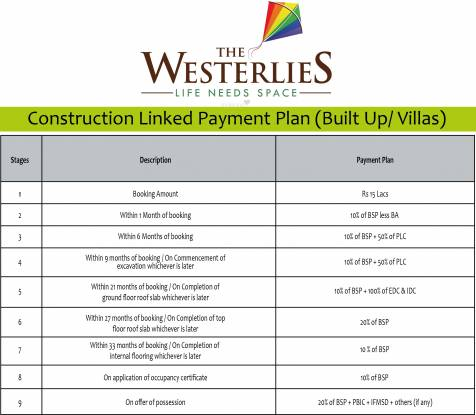 Experion The Westerlies Payment Plan