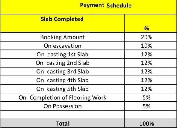 Marvel Bellaza Payment Plan