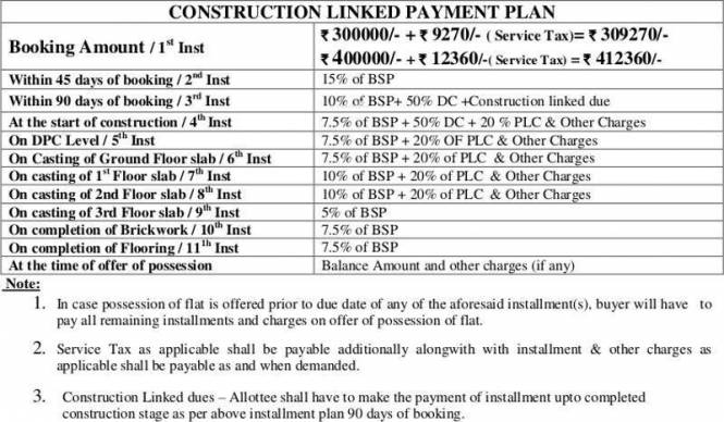 SRS Pearl Floors Payment Plan