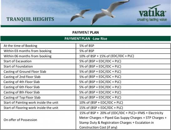 Vatika Tranquil Heights Payment Plan