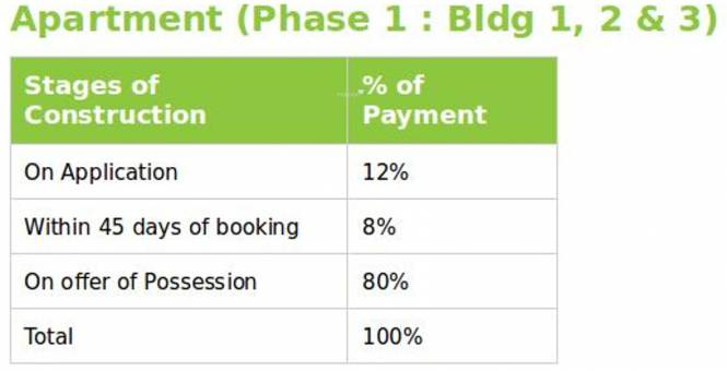 Mahindra Bloomdale Apartment Payment Plan
