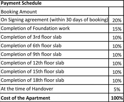 TVH Aura Payment Plan