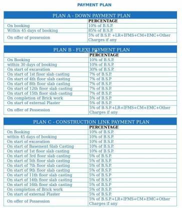 Wall Aishwaryam Payment Plan