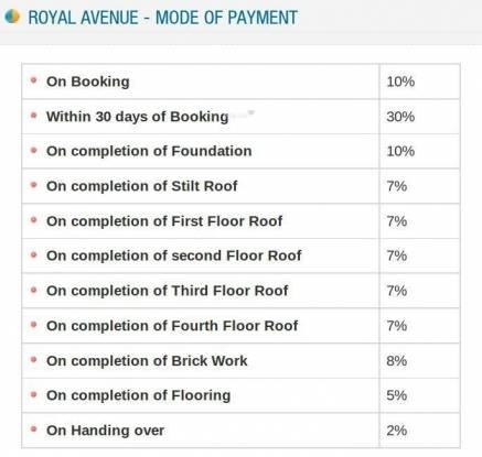 Royal Royal Avenue Payment Plan