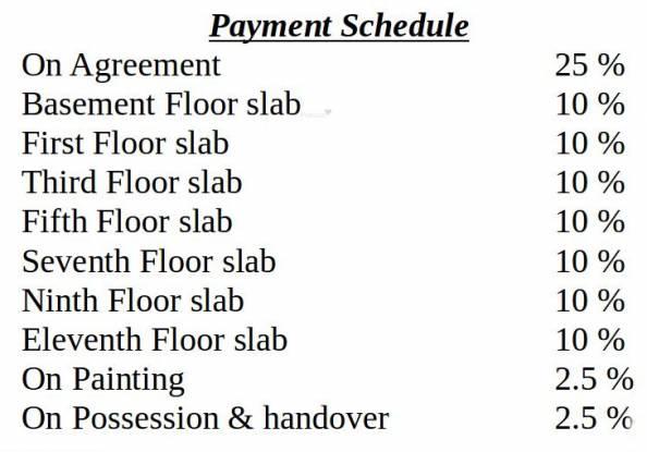 Srivari Vaibhav Payment Plan