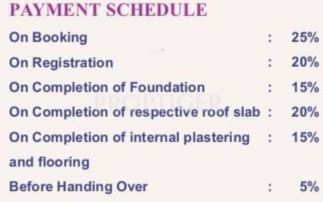 Hari Panchvati Payment Plan